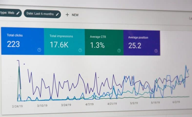 Google Search Console Updates: New Enhancements and Testing Reports, Review Snippets Performance