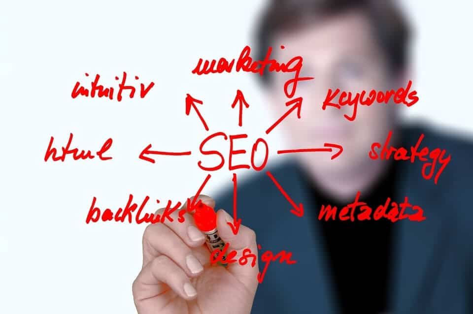 What is SEO and How You Can Leverage Your Website's Ranking Using SEO Practices